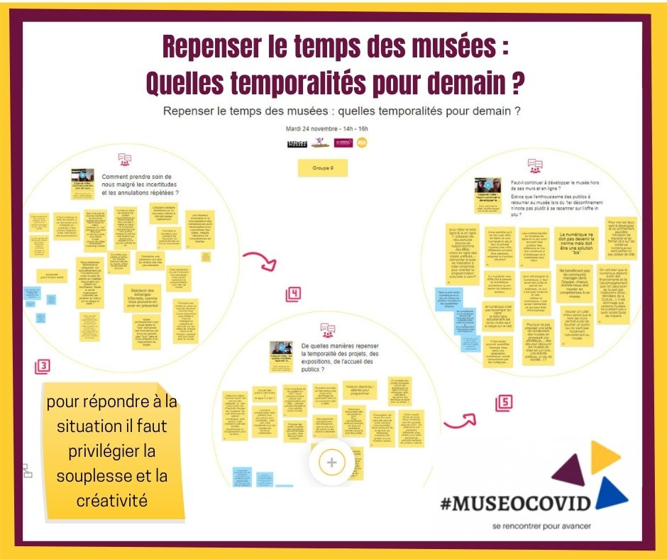 intelligence collective avec Museocovid